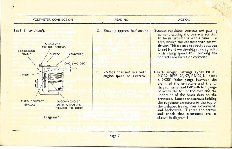 Lucas Voltage Regulator Original Document Pdf Page on 1951 mg td generator