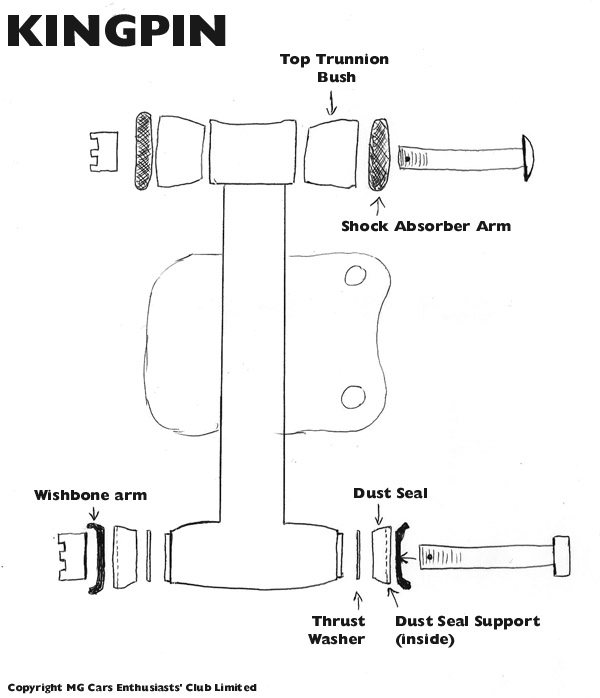 1960s Chevy Starter Wiring Diagram further Category view in addition 1984 Chevy Truck Electrical Wiring Diagram likewise Wiring also 1959 Chevy Impala Rear Wiring Harness. on 1962 chevy truck wiring harness diagram
